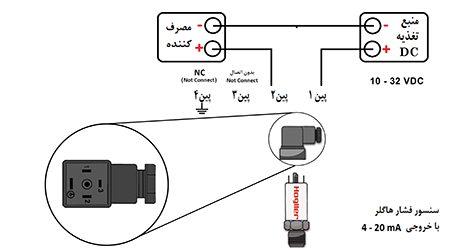 سنسور فشار با خروجی جریانی هاگلر